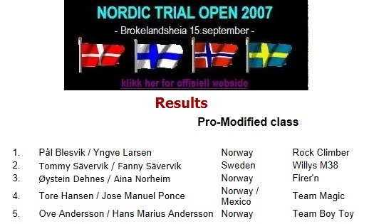 norwaynordictrials2007results.jpg
